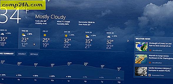 opciók időjárás